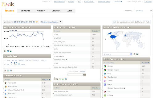 Homepage Analytics